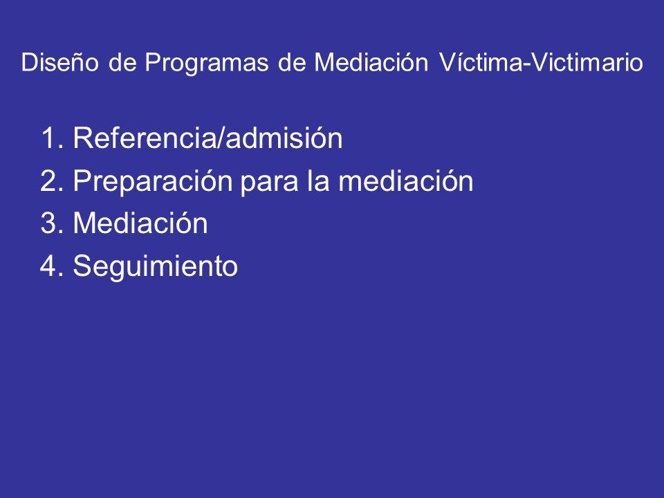 Diseño de Programas de Mediación Víctima-Victimario 1. Referencia/admisión 2. Preparación para la mediación 3. Mediación 4. Seguimiento