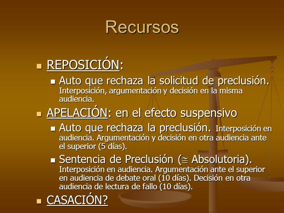 Recursos REPOSICIÓN: REPOSICIÓN: Auto que rechaza la solicitud de preclusión. Interposición, argumentación y decisión en la misma audiencia. Auto que