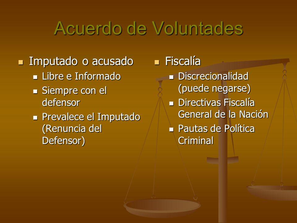 Acuerdo de Voluntades Imputado o acusado Imputado o acusado Libre e Informado Libre e Informado Siempre con el defensor Siempre con el defensor Preval