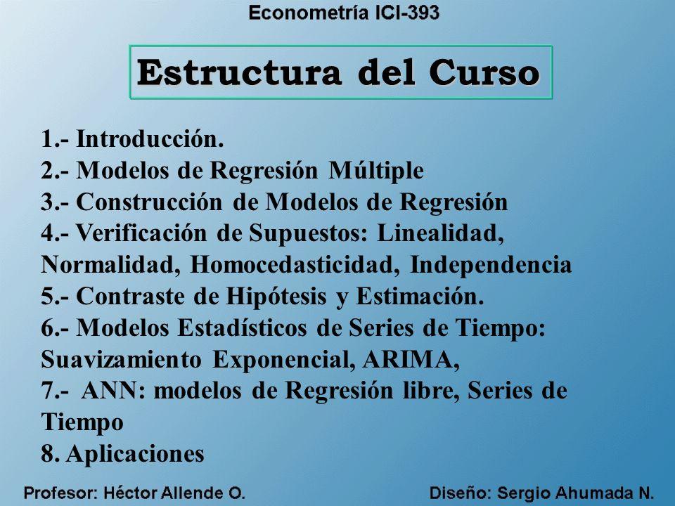 Modelo de Regresión simple Supuestos: v.a.