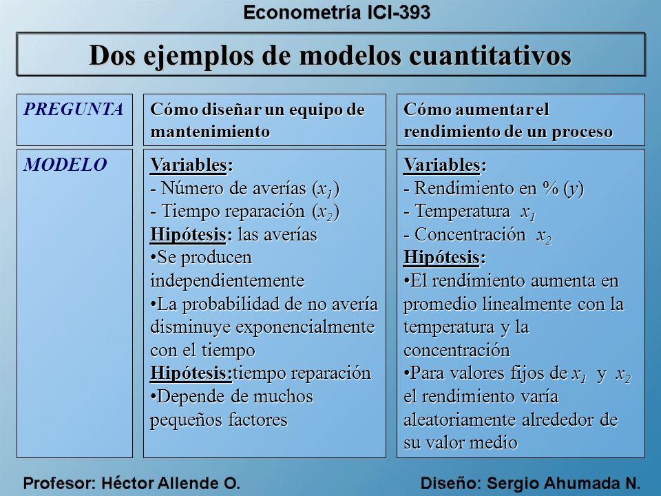 RECOLECCIÓN DE INFORMACIÓN Muestreo de máquinas para estudiar sus averías y tiempo de reparación Diseño de un experimento que se varíen x 1 y x 2 y se mida y ESTIMACIÓN PARÁMETROS Estimar:, tasa media de averías, tiempo medio de reparación, variabilidad en el tiempo de reparación Estimar: El efecto de la temperatura (b) y el de la concentración (c) sobre el rendimiento Variabilidad experimental CONTRASTES DE SIMPLIFI- CACIÓN ¿Tienen todos los tipos de máquinas el mismo .