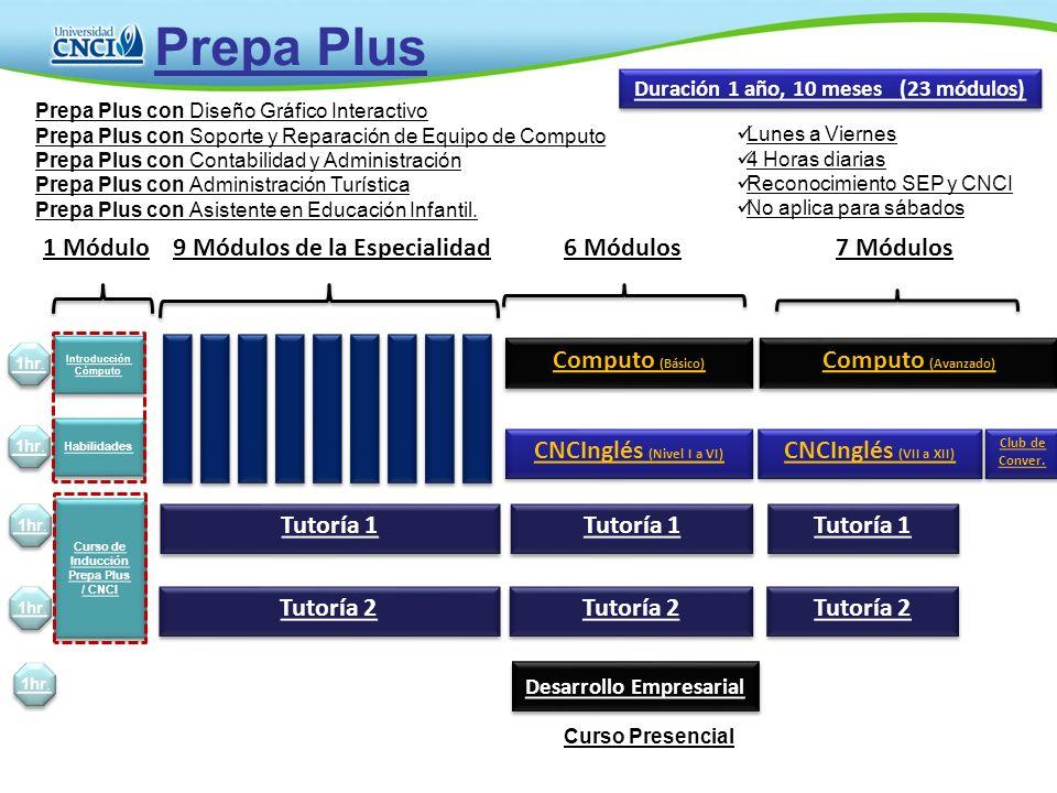 Prepa Plus Duración 1 año, 10 meses (23 módulos) CNCInglés (Nivel I a VI) Computo (Básico) 9 Módulos de la Especialidad6 Módulos 1hr. Introducción Cóm