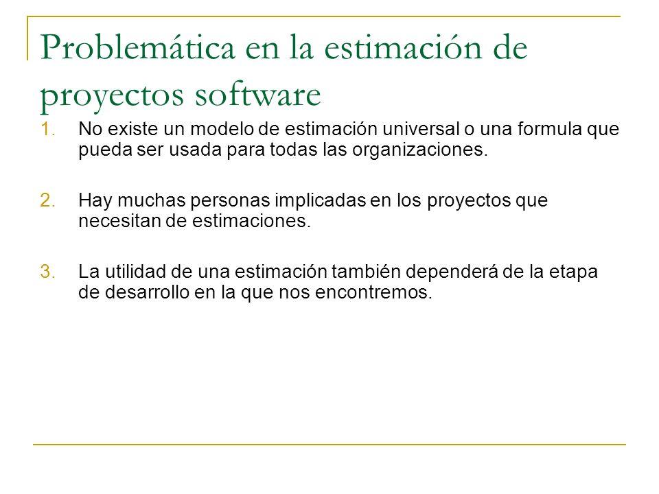 Problemática en la estimación de proyectos software 4.Generalmente, la estimación se hace superficialmente, sin apreciar el esfuerzo requerido para hacer un trabajo.