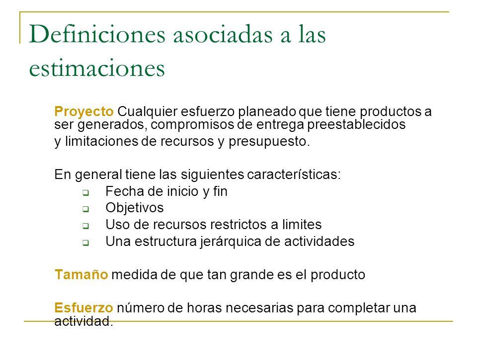 Indicadores de Productividad Tasa de entrega de proyecto = FP/h Mide la tasa de entrega de proyectos.