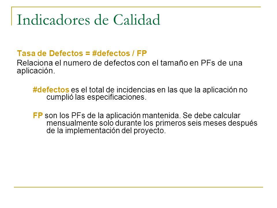 Indicadores de Calidad Destreza en Testeo = #defectos/FP Es la tasa de defectos durante la fase de pruebas.