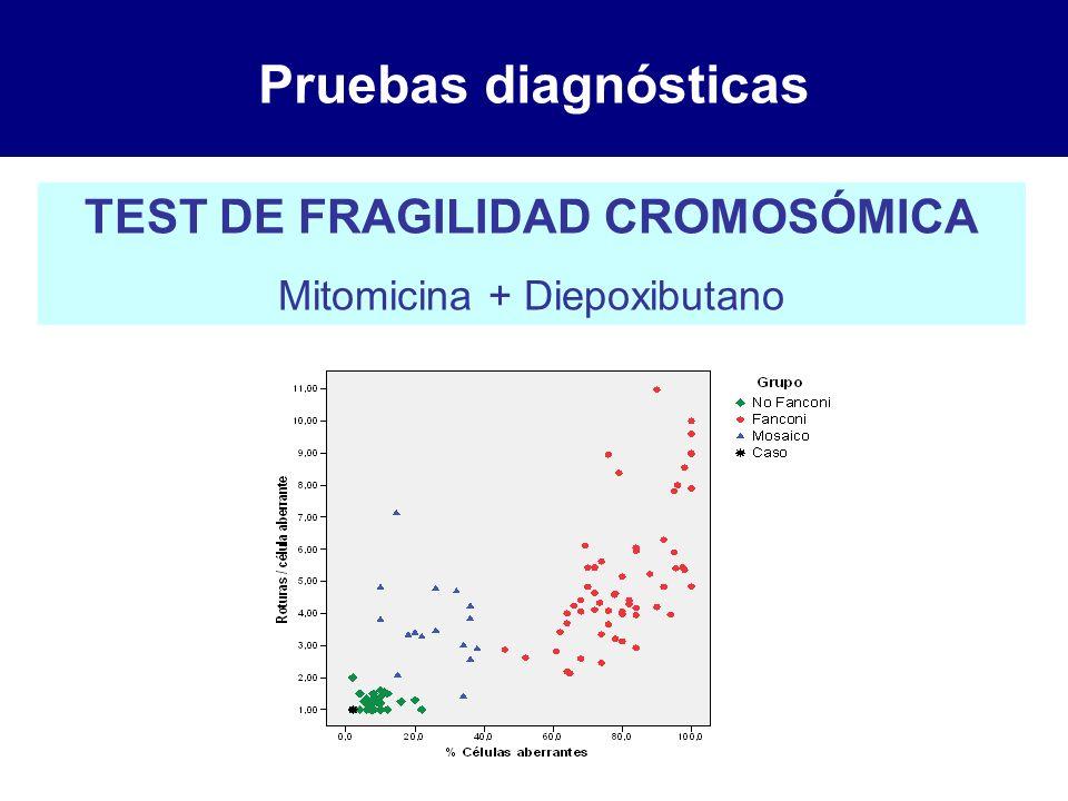 Pruebas diagnósticas TEST DE FRAGILIDAD CROMOSÓMICA Mitomicina + Diepoxibutano