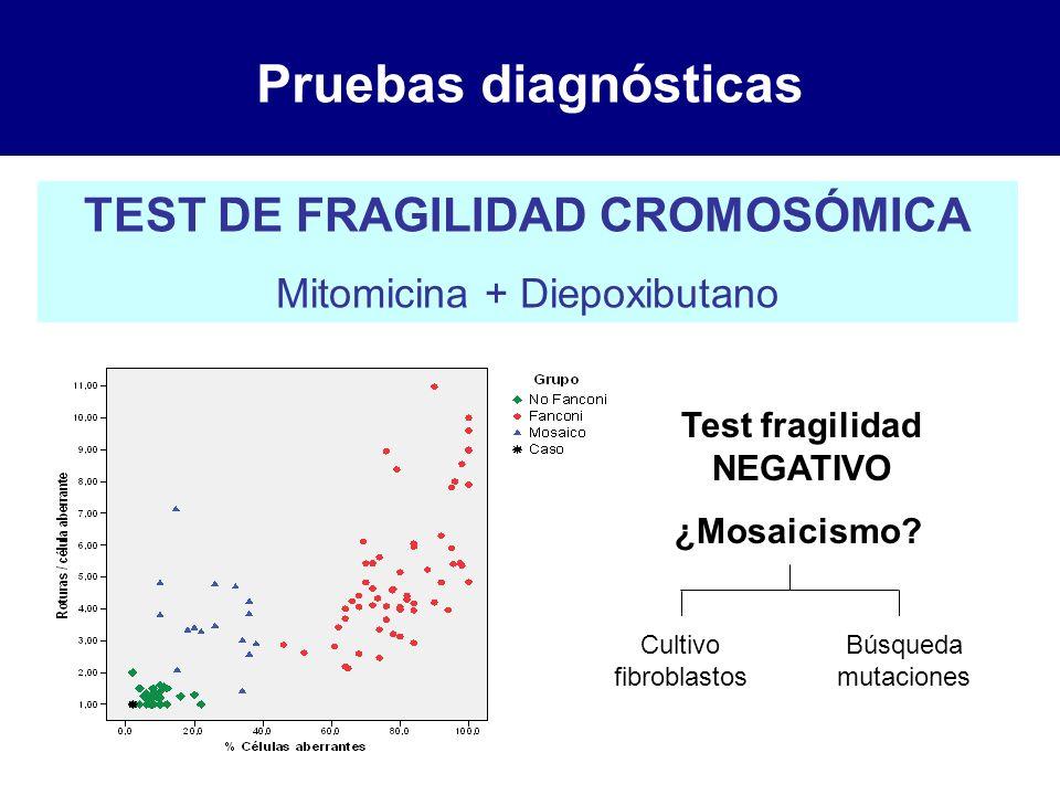 Pruebas diagnósticas TEST DE FRAGILIDAD CROMOSÓMICA Mitomicina + Diepoxibutano Test fragilidad NEGATIVO ¿Mosaicismo? Cultivo fibroblastos Búsqueda mut