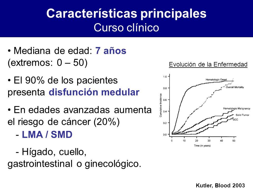 Mediana de edad: 7 años (extremos: 0 – 50) El 90% de los pacientes presenta disfunción medular En edades avanzadas aumenta el riesgo de cáncer (20%) -