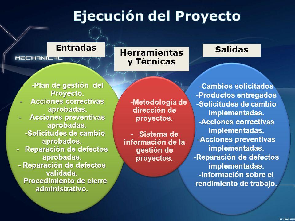 Permite el logro de aprendizajes significativos --Plan de gestión del Proyecto.