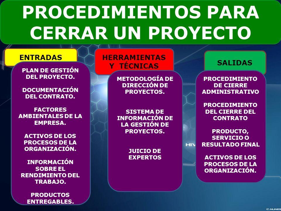 PROCEDIMIENTOS PARA CERRAR UN PROYECTO ENTRADAS HERRAMIENTAS Y TÉCNICAS SALIDAS PLAN DE GESTIÓN DEL PROYECTO.