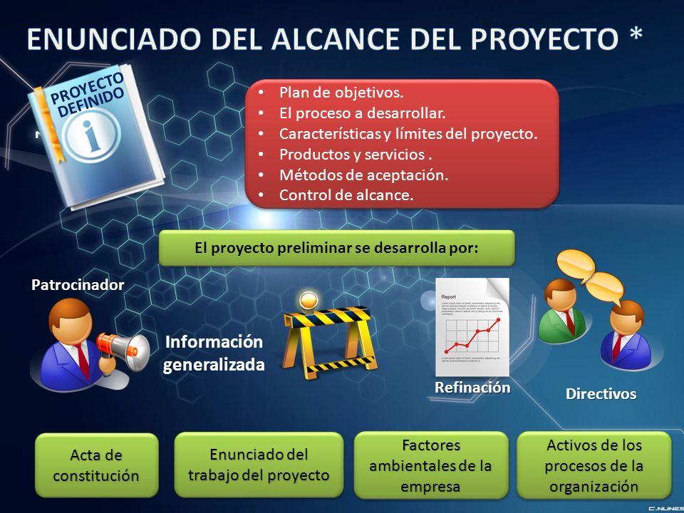 PROYECTO DEFINIDO Plan de objetivos.El proceso a desarrollar.
