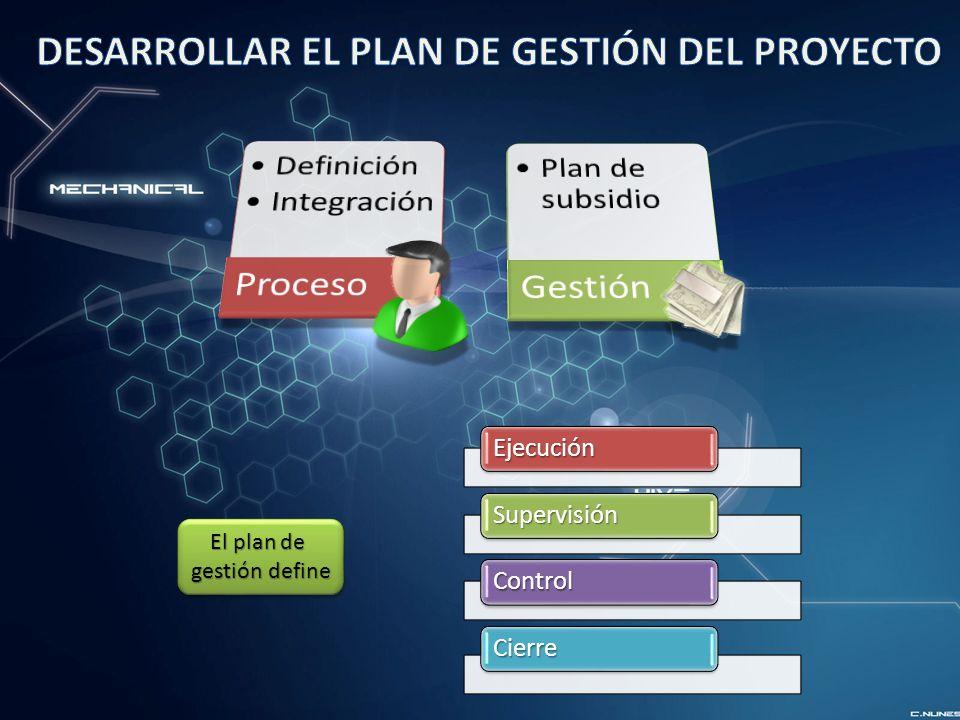 Ejecución Supervisión Control Cierre El plan de gestión define El plan de gestión define