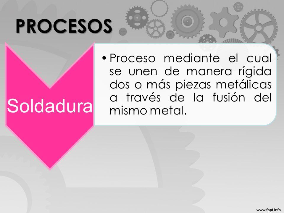 PROCESOS Soldadura Proceso mediante el cual se unen de manera rígida dos o más piezas metálicas a través de la fusión del mismo metal.