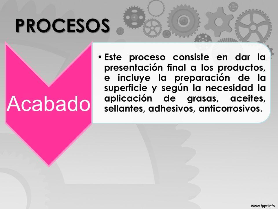 PROCESOS Acabado Este proceso consiste en dar la presentación final a los productos, e incluye la preparación de la superficie y según la necesidad la