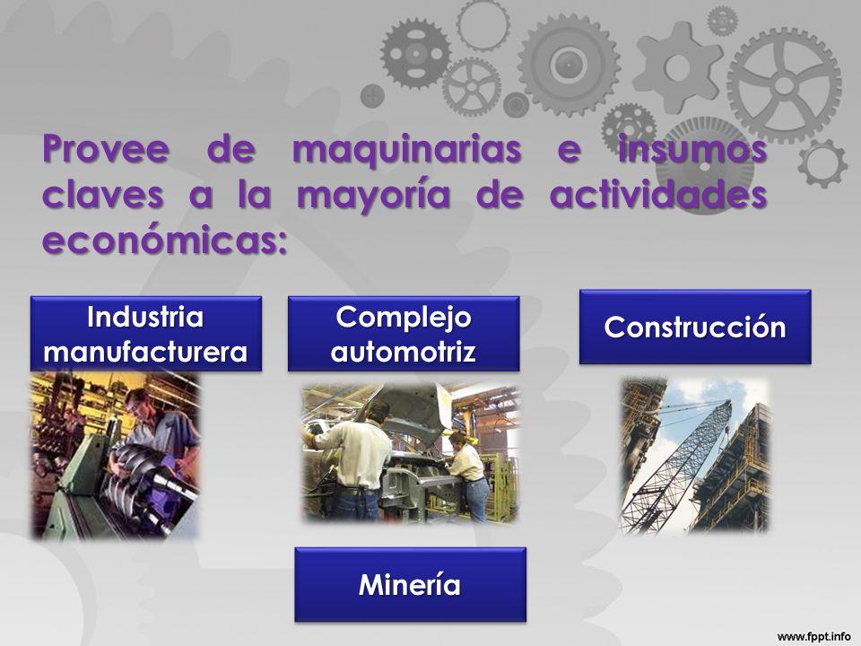 Provee de maquinarias e insumos claves a la mayoría de actividades económicas: Provee de maquinarias e insumos claves a la mayoría de actividades económicas: Industria manufacturera ConstrucciónConstrucción Complejo automotriz MineríaMinería