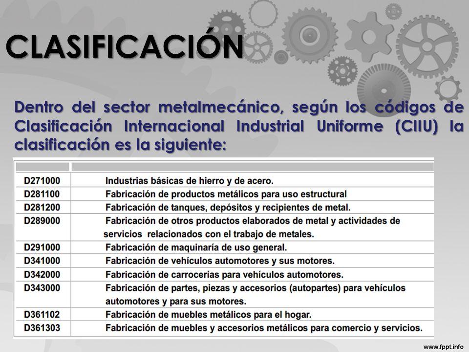 CLASIFICACIÓN Dentro del sector metalmecánico, según los códigos de Clasificación Internacional Industrial Uniforme (CIIU) la clasificación es la siguiente: