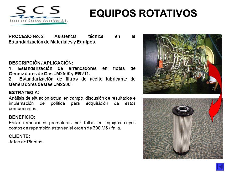 PROCESO No. 5:Asistencia técnica en la Estandarización de Materiales y Equipos. DESCRIPCIÓN / APLICACIÓN: 1. Estandarización de arrancadores en flotas