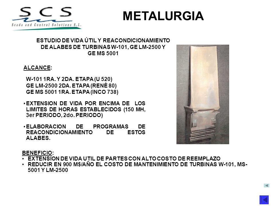 METAS/PROYECTOS 2001 METALURGIA ALCANCE: W-101 1RA. Y 2DA. ETAPA (U 520) GE LM-2500 2DA. ETAPA (RENÉ 80) GE MS 5001 1RA. ETAPA (INCO 738) EXTENSION DE