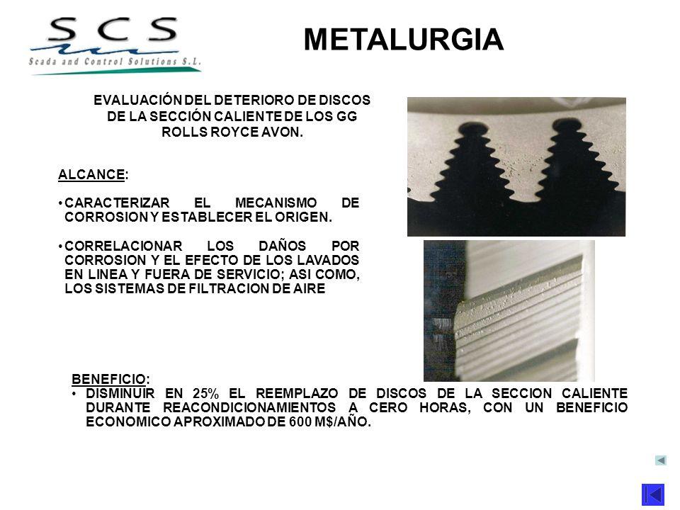 METAS/PROYECTOS 2001 METALURGIA ALCANCE: CARACTERIZAR EL MECANISMO DE CORROSION Y ESTABLECER EL ORIGEN. CORRELACIONAR LOS DAÑOS POR CORROSION Y EL EFE