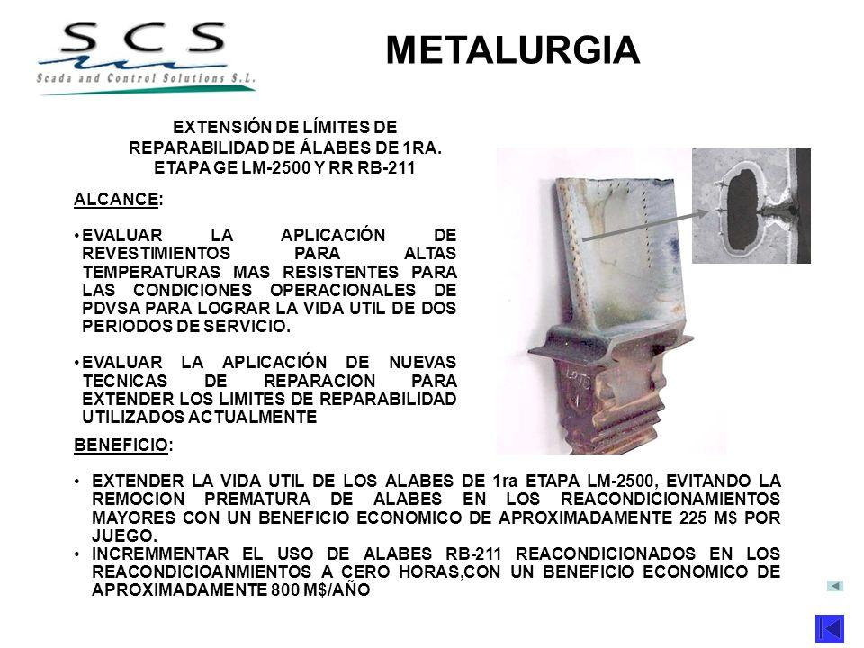 METAS/PROYECTOS 2001 METALURGIA ALCANCE: EVALUAR LA APLICACIÓN DE REVESTIMIENTOS PARA ALTAS TEMPERATURAS MAS RESISTENTES PARA LAS CONDICIONES OPERACIO