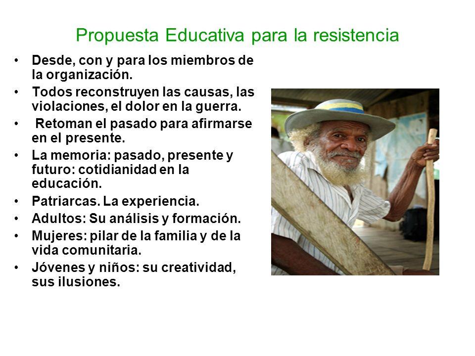 Propuesta Educativa para la resistencia Desde, con y para los miembros de la organización. Todos reconstruyen las causas, las violaciones, el dolor en