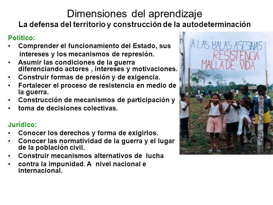 Dimensiones del aprendizaje La defensa del territorio y construcción de la autodeterminación Político: Comprender el funcionamiento del Estado, sus intereses y los mecanismos de represión.
