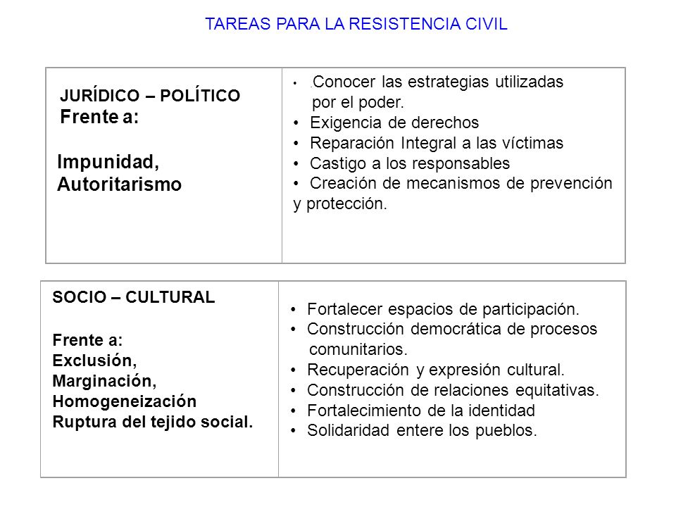 JURÍDICO – POLÍTICO Frente a: Impunidad, Autoritarismo. Conocer las estrategias utilizadas por el poder. Exigencia de derechos Reparación Integral a l