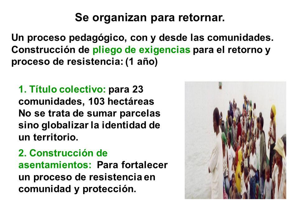 1. Título colectivo: para 23 comunidades, 103 hectáreas No se trata de sumar parcelas sino globalizar la identidad de un territorio. 2. Construcción d