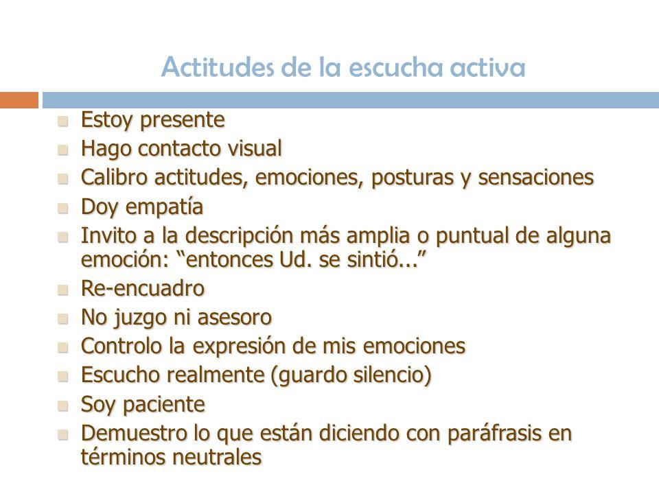 Actitudes de la escucha activa Estoy presente Estoy presente Hago contacto visual Hago contacto visual Calibro actitudes, emociones, posturas y sensac