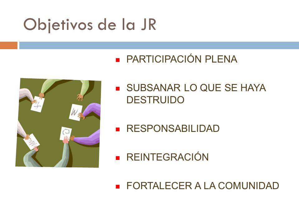 Objetivos de la JR PARTICIPACIÓN PLENA SUBSANAR LO QUE SE HAYA DESTRUIDO RESPONSABILIDAD REINTEGRACIÓN FORTALECER A LA COMUNIDAD