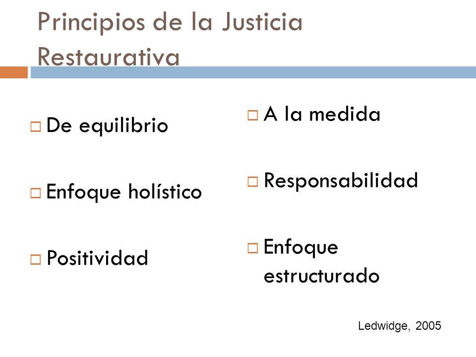 Principios de la Justicia Restaurativa De equilibrio Enfoque holístico Positividad A la medida Responsabilidad Enfoque estructurado Ledwidge, 2005