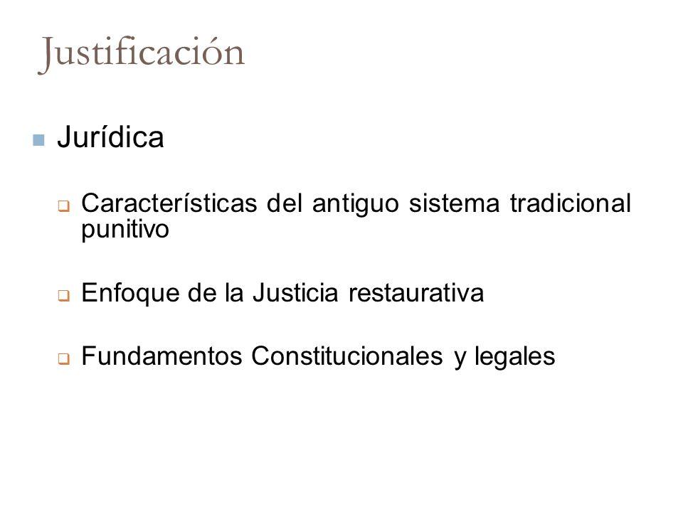 Justificación Jurídica Características del antiguo sistema tradicional punitivo Enfoque de la Justicia restaurativa Fundamentos Constitucionales y leg