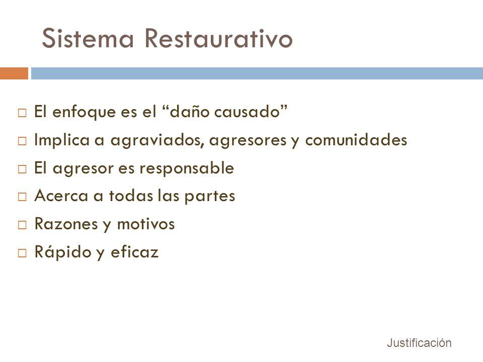 Sistema Restaurativo El enfoque es el daño causado Implica a agraviados, agresores y comunidades El agresor es responsable Acerca a todas las partes R
