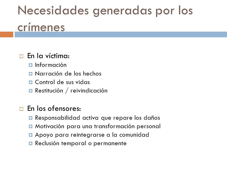 Necesidades generadas por los crímenes En la víctima: Información Narración de los hechos Control de sus vidas Restitución / reivindicación En los ofe