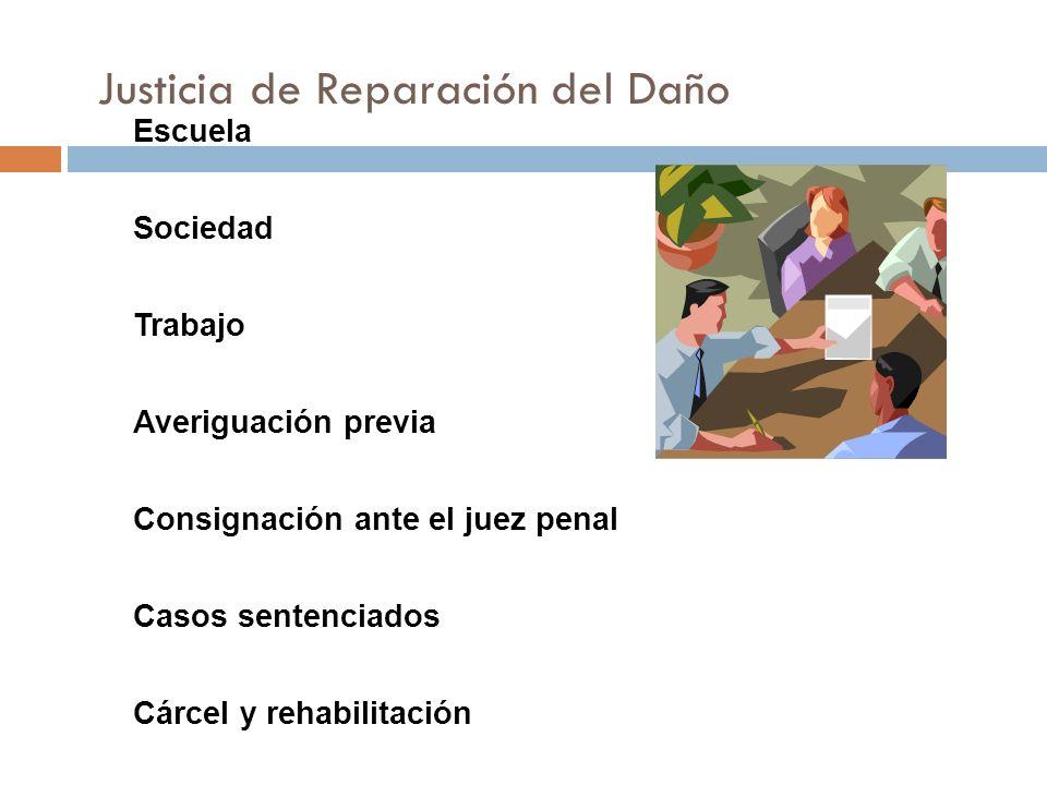 Justicia de Reparación del Daño Escuela Sociedad Trabajo Averiguación previa Consignación ante el juez penal Casos sentenciados Cárcel y rehabilitació