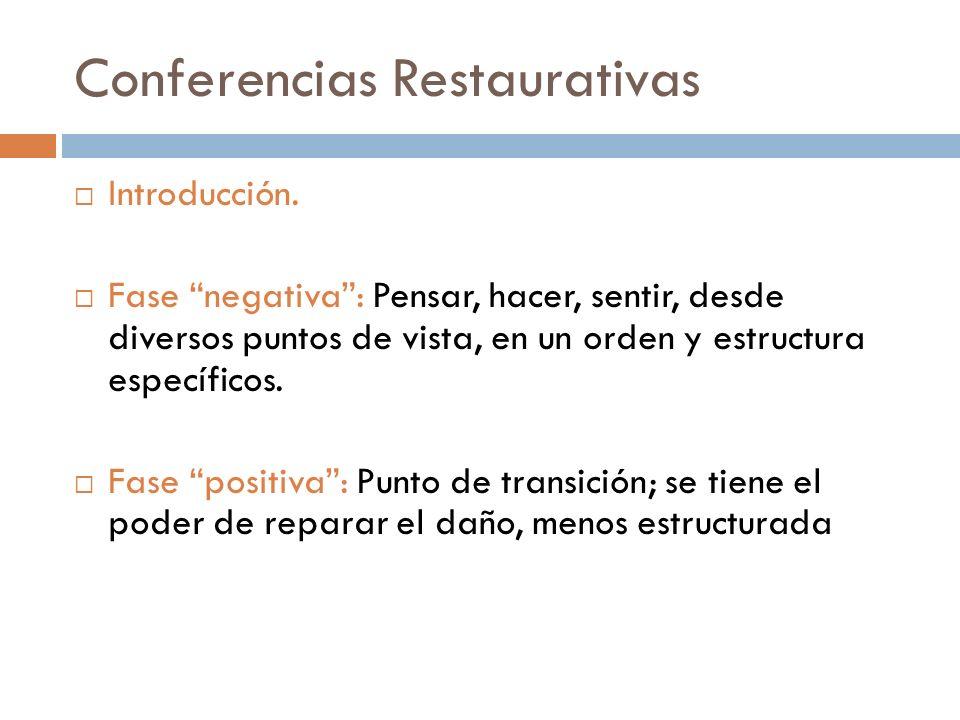 Conferencias Restaurativas Introducción. Fase negativa: Pensar, hacer, sentir, desde diversos puntos de vista, en un orden y estructura específicos. F
