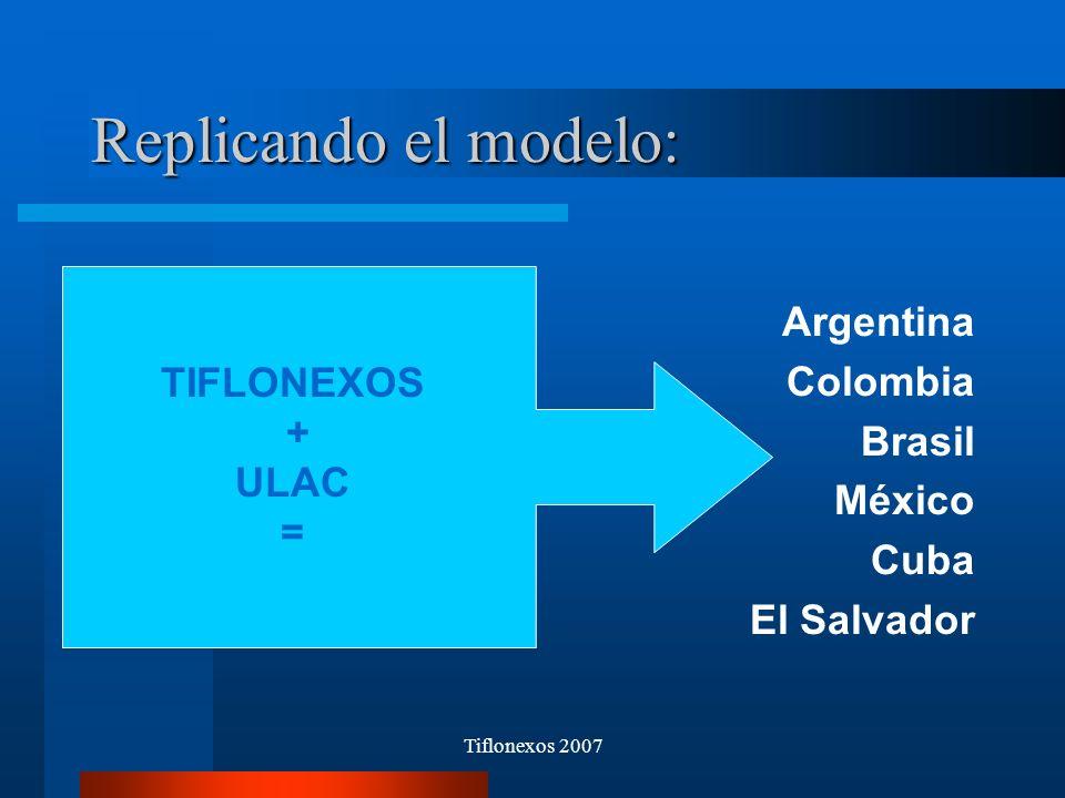 Tiflonexos 2007 Replicando el modelo: Argentina Colombia Brasil México Cuba El Salvador TIFLONEXOS + ULAC =