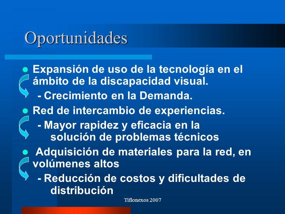 Tiflonexos 2007 Oportunidades Expansión de uso de la tecnología en el ámbito de la discapacidad visual. - Crecimiento en la Demanda. Red de intercambi