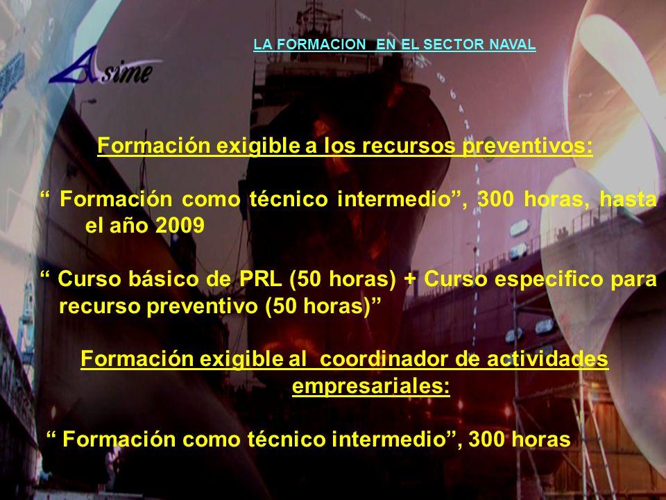 LA FORMACION EN EL SECTOR NAVAL Formación exigible a los recursos preventivos: Formación como técnico intermedio, 300 horas, hasta el año 2009 Curso b