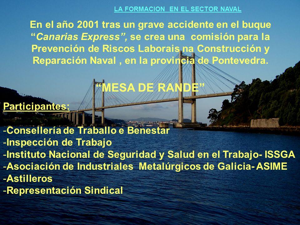 En el año 2001 tras un grave accidente en el buqueCanarias Express, se crea una comisión para la Prevención de Riscos Laborais na Construcción y Repar