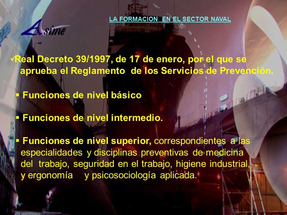 Real Decreto 39/1997, de 17 de enero, por el que se aprueba el Reglamento de los Servicios de Prevención. Funciones de nivel básico Funciones de nivel
