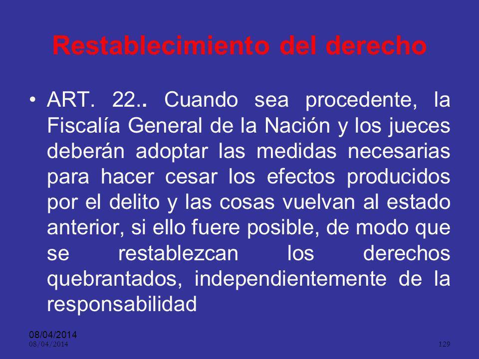 08/04/2014 128 Cosa juzgada ART.21..
