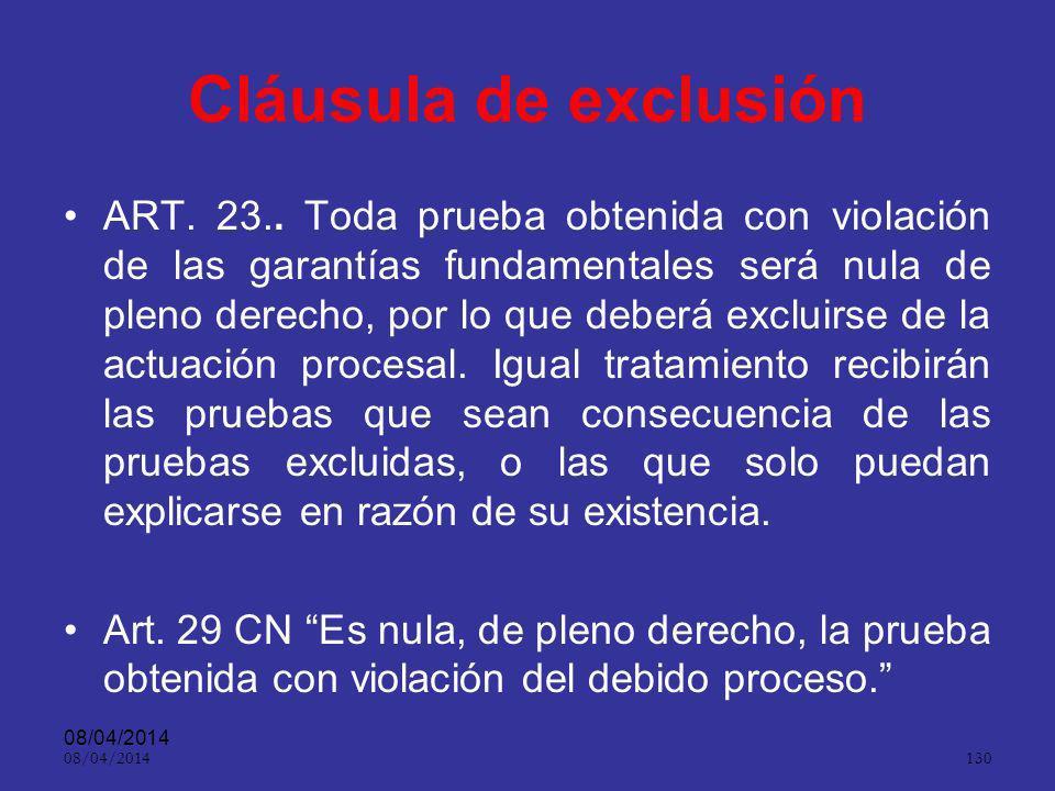 08/04/2014 129 Restablecimiento del derecho ART. 22.. Cuando sea procedente, la Fiscalía General de la Nación y los jueces deberán adoptar las medidas
