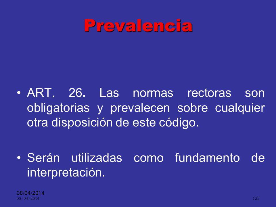 08/04/2014 131Integración ART. 25.. En materias que no estén expresamente reguladas en este código o demás disposiciones complementarias, son aplicabl