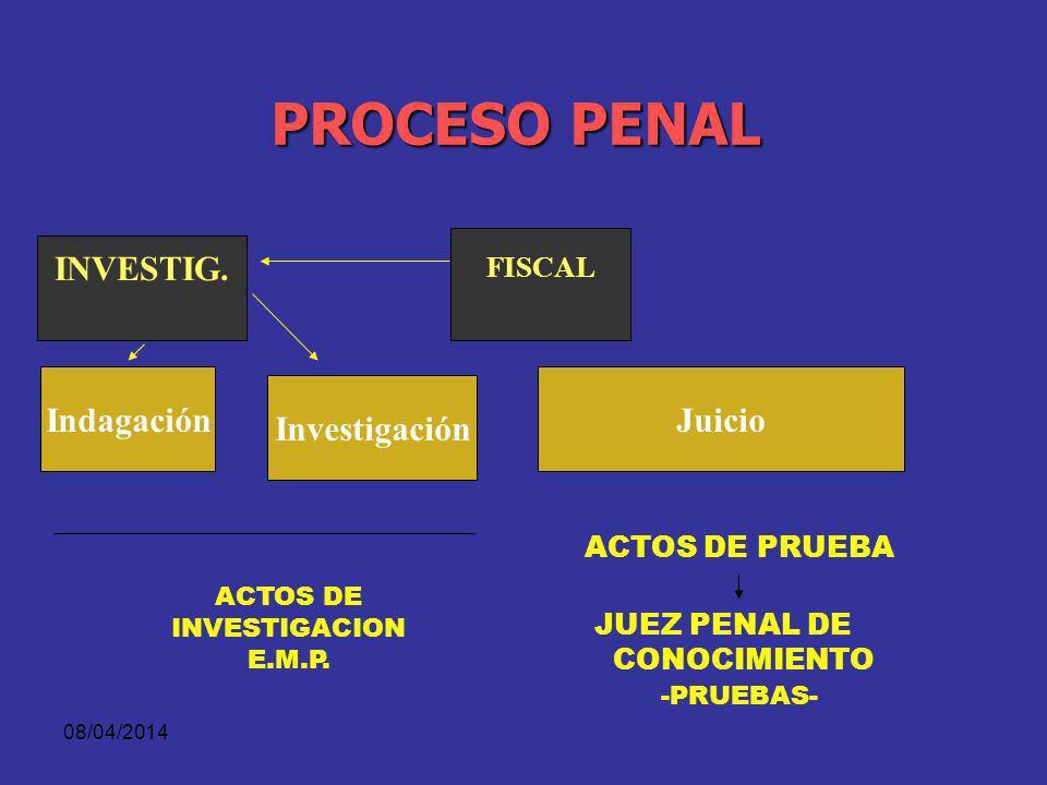 08/04/2014 PRUEBA- DEFINICIÓN EN EL ACTUAL SISTEMA PENAL: ¿Es un hecho o es un medio? Son medios para conocer: Qué delito se cometió Dónde, cuándo y c
