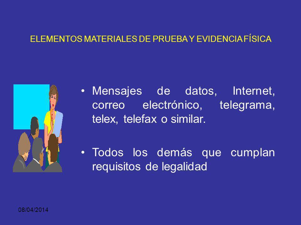 08/04/2014 ELEMENTOS MATERIALES DE PRUEBA Y EVIDENCIA FÍSICA Documentos hallados en diligencia investigativa de inspección o por quien los tenga en su poder.