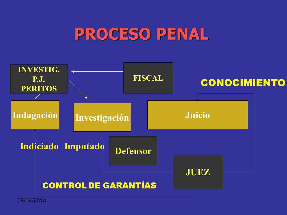 08/04/2014 Introducción El paradigma de este cambio ha estado constituido por la instauración del juicio oral, público y contradictorio como centro de los nuevos procesos penales
