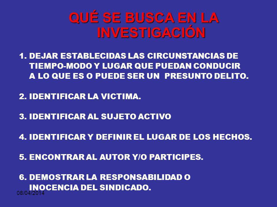 08/04/2014 FIN DE LA INVESTIGACIÓN CRIMINAL Se persigue conocer la verdad de un ilícito aportando información oportuna, precisa, confiable y probable,