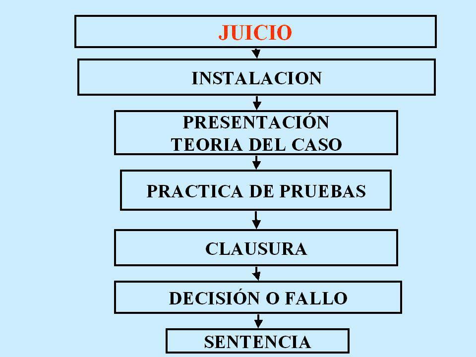 08/04/2014 ACUSACION AUDIENCIA DE FORMULACIÓN DE ACUSACIÓN JUICIO AUDIENCIA PREPARATORIA DE JUICIO