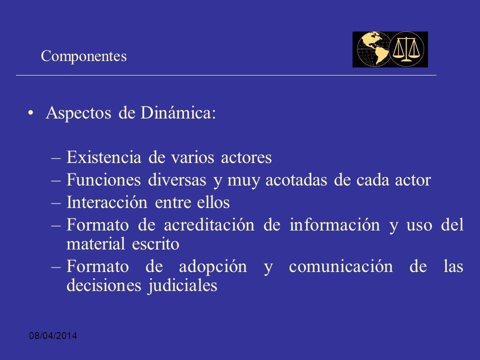 08/04/2014 Componentes Contradictoriedad: – –Audiencia como debate entre las partes
